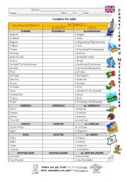 Countries and nationalities - LIST - nouns and adjectives