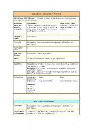 English Worksheets: EXPLORATION