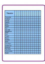English worksheet: Trait checklist