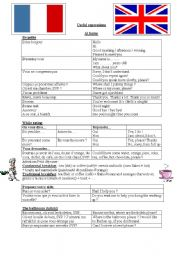 English Worksheets: emergency expressions