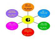 English Worksheets: Go wordspot
