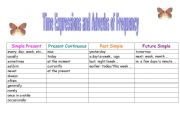 English Worksheets: TABLE :TIME EXPRESSIONS PLUS ADVERBS OF FREQUENCY