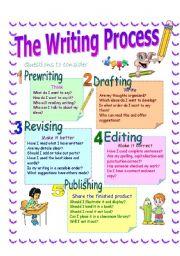 English Worksheet: The Writing Process