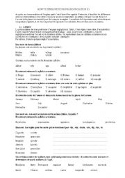 English Worksheets: How to improve your pronounciation