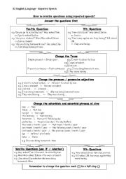 English Worksheets: Reporting questions - steps