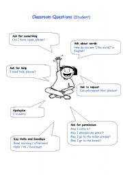 English Worksheet: Classroom Questions and Instructions.
