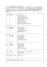English Worksheets: co-ordinating conj.
