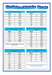 English Worksheets: THE RULES OF REGULAR  PLURALS
