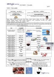 English Worksheets: Countable and Uncountable Nouns Reference Sheet 09/25/2008