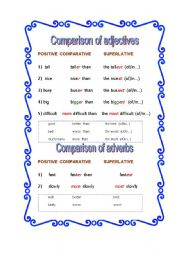 Comparison of Adjectives & Adverbs (table)