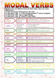 English Worksheets: MODAL VERBS