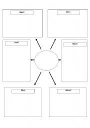 English Worksheets: W Question Organizer