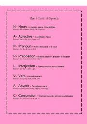 English Worksheet: Eight Parts of Speech Handout