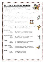 Passive tense english grammar