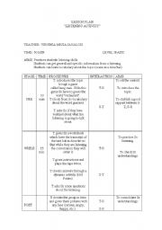 Listening lesson plan  Eating out - ESL worksheet by virmeja