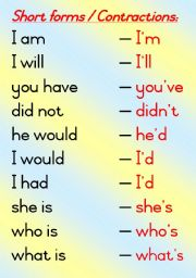 English Worksheet: Contractions - Short Forms