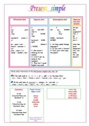English Worksheets: Present Smple
