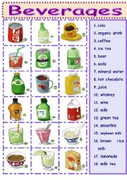 visit this page now advertise here vocabulary worksheets food ...
