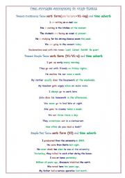 Time Adverbs and verb tenses