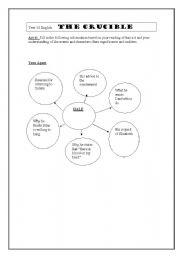 english worksheets the crucible mindmap. Black Bedroom Furniture Sets. Home Design Ideas