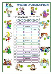 English Worksheets: WORD FORMATION (THREE PAGES)