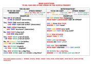 English Worksheets: MAKE QUESTIONS CHART