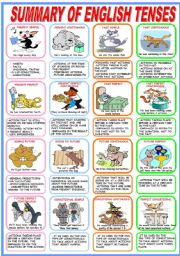 English Worksheets: SUMMARY OF ENGLISH TENSES (B&W VERSION INCLUDED)