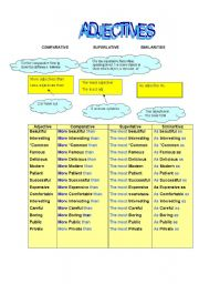 English worksheet: COMPARATIVE, SUPERLATIVE AND SIMILARITIES