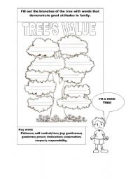English Worksheets: Tree�s value