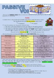 English worksheet: PASSIVE VOICE (2 pages)