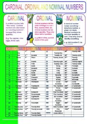 English Worksheet: CARDINAL, ORDINAL AND NOMINAL NUMBERS