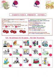 Passive voice : the two present tenses
