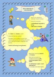 English Worksheets: Hints to help learners to avoid  difficulties with some basic English constructions  (editable)