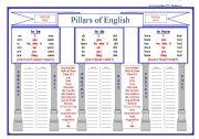English Worksheet: Pillars of English-Auxiliary Verbs