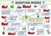 English Worksheet: QUESTION WORDS  - GRAMMAR-GUIDE IN A FORMAT  OF A CLASSROOM POSTER!!!