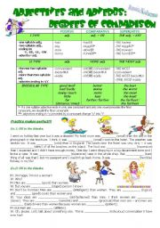 English worksheet adjectives and adverbs degrees of comparison