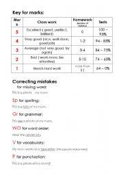 English Worksheets: Key for marks