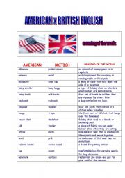 English Worksheet: American X British English - FIRST PART (out of 2)