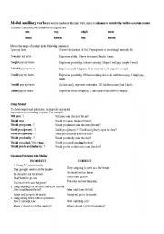 English Worksheet: Modal auxiliaries + real Advice columns