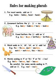 English Worksheets: Rules for Making Plurals