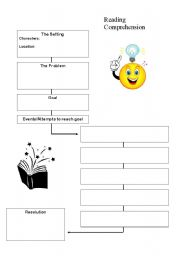 English Worksheets: Reading Comprehension Guide