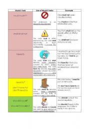 English Worksheet: 1 MODAL VERBS OF OBLIGATION