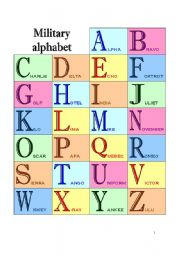 The military alphabet for spelling on the phone