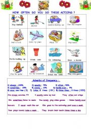 English Worksheet: FREQUENCY : how often do they do these activities ?