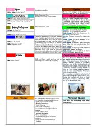 English Worksheets: KEY to Rabbit proof fence