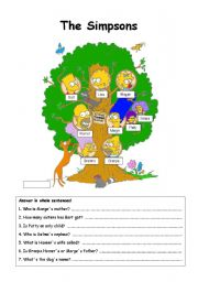 The Simpsons (family tree)