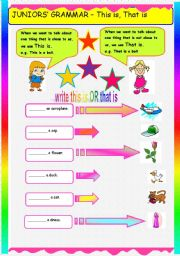 English Worksheets: THIS IS / THAT IS - THESE ARE / THOSE ARE
