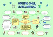 Writing skill: living abroad