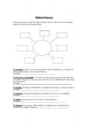 English Worksheets: Types of Writing