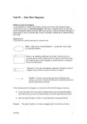 English Worksheets: DFD